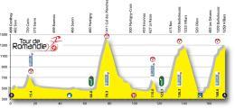 Tour-de-Romandie-2016-etape-4-profil