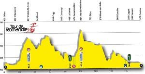 Tour-de-Romandie-2016-etape-5-profil